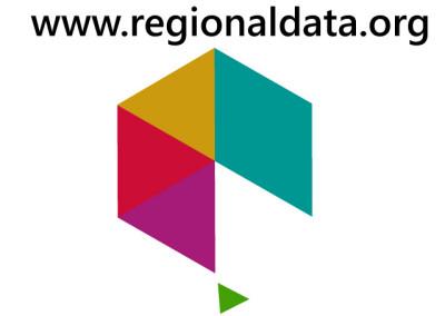 Regional Data – Erőforrás térkép